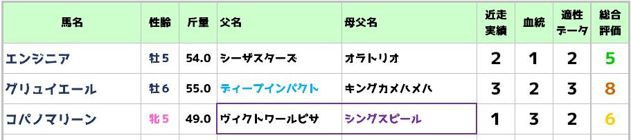 f:id:yu-ichi211:20180829145435p:plain