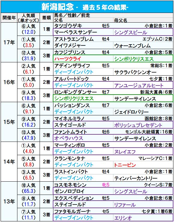 f:id:yu-ichi211:20180829150020p:plain