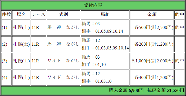 f:id:yu-ichi211:20180902030625p:plain