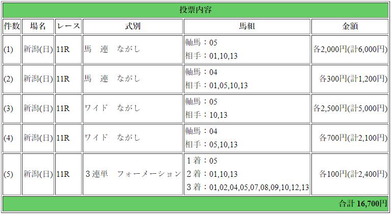 f:id:yu-ichi211:20180902031823p:plain
