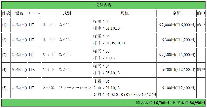 f:id:yu-ichi211:20180903232508p:plain