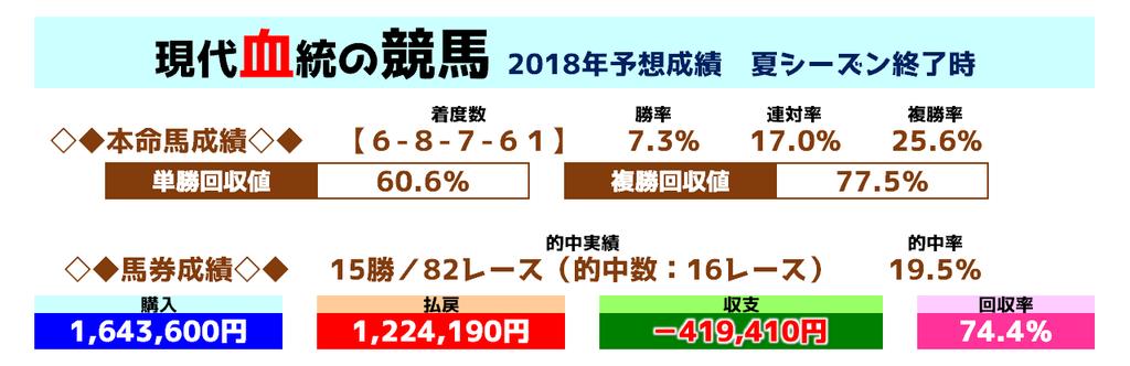 f:id:yu-ichi211:20180903234517p:plain