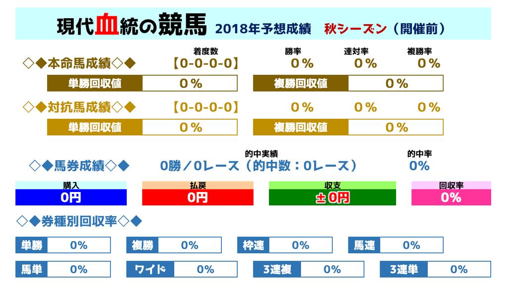 f:id:yu-ichi211:20180903234753p:plain