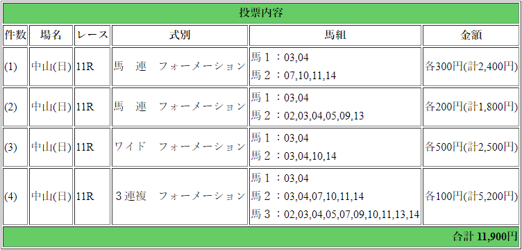 f:id:yu-ichi211:20180909041724p:plain