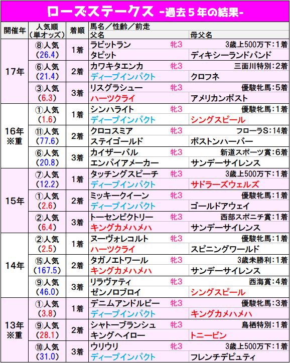 f:id:yu-ichi211:20180911032731p:plain