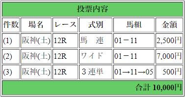 f:id:yu-ichi211:20180915045250p:plain