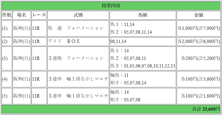 f:id:yu-ichi211:20180916041412p:plain