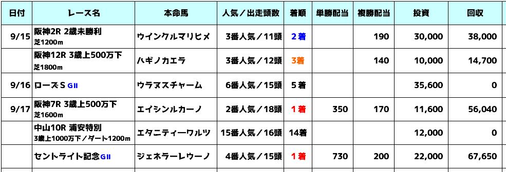 f:id:yu-ichi211:20180918212048p:plain