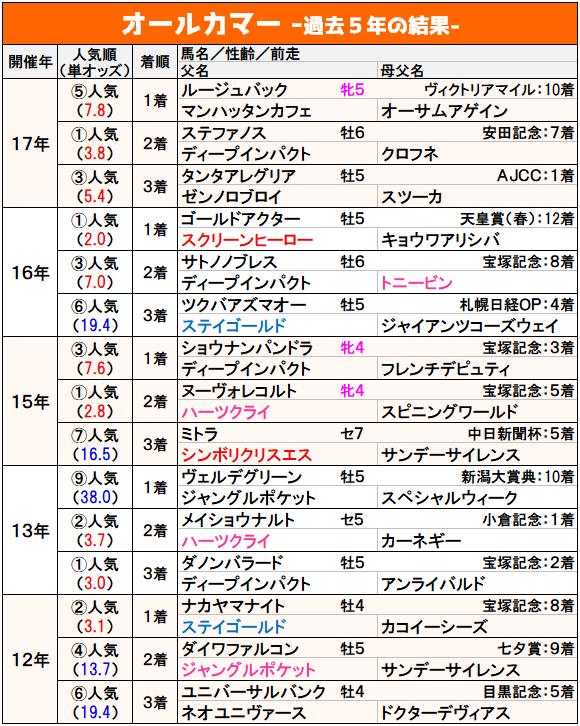 f:id:yu-ichi211:20180918212708p:plain