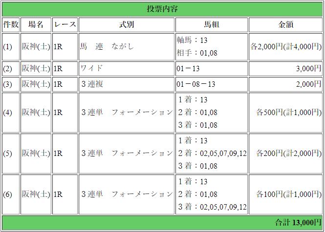 f:id:yu-ichi211:20180922035011p:plain