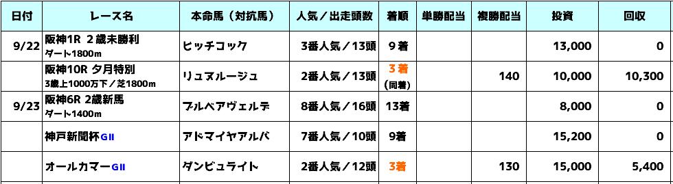 f:id:yu-ichi211:20180925013229p:plain