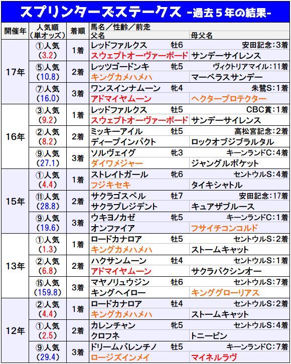 f:id:yu-ichi211:20180925014110p:plain