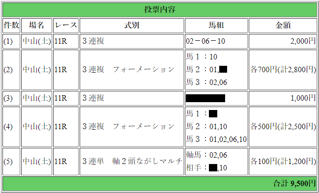 f:id:yu-ichi211:20180929053213p:plain