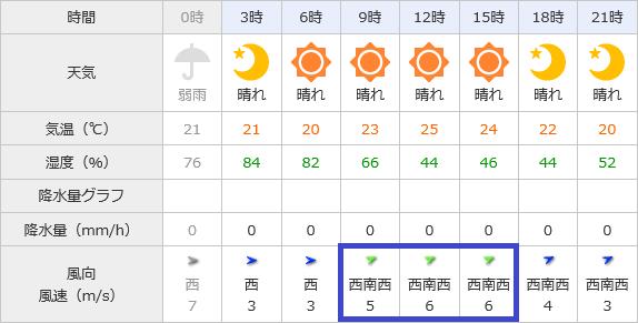 f:id:yu-ichi211:20181001052914p:plain