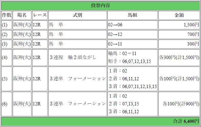 f:id:yu-ichi211:20181002053848p:plain