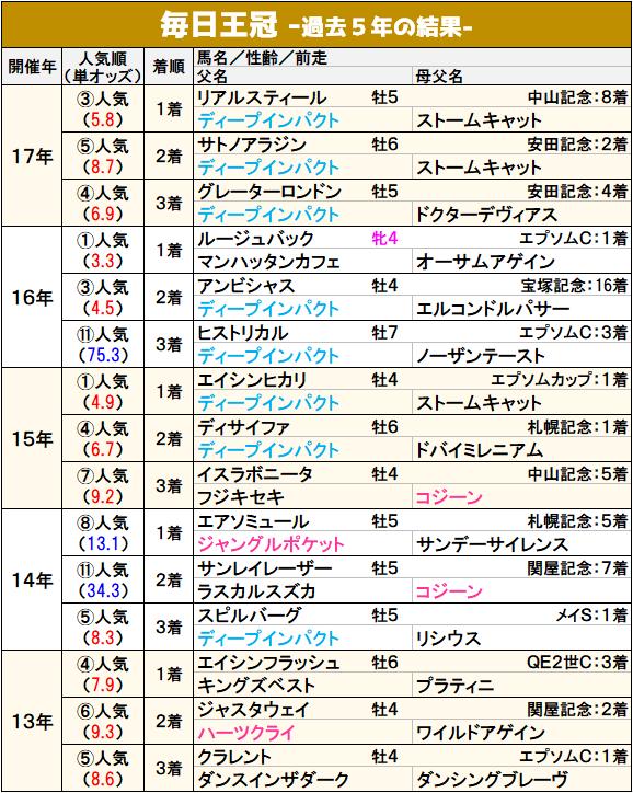 f:id:yu-ichi211:20181003001223p:plain