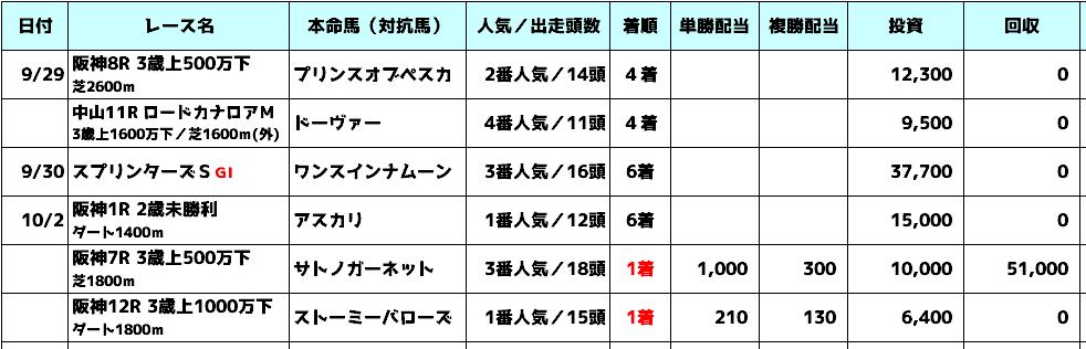 f:id:yu-ichi211:20181003004711p:plain