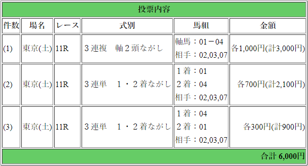 f:id:yu-ichi211:20181006042346p:plain