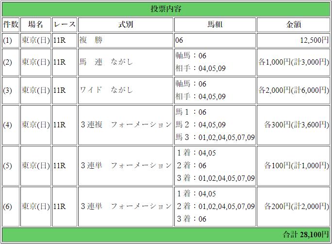 f:id:yu-ichi211:20181007015257p:plain