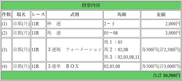 f:id:yu-ichi211:20181008032445p:plain