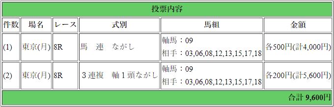 f:id:yu-ichi211:20181008032602p:plain