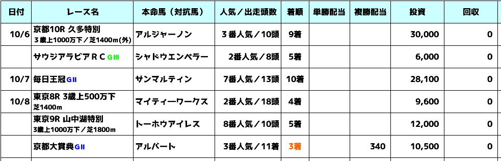f:id:yu-ichi211:20181009182207p:plain