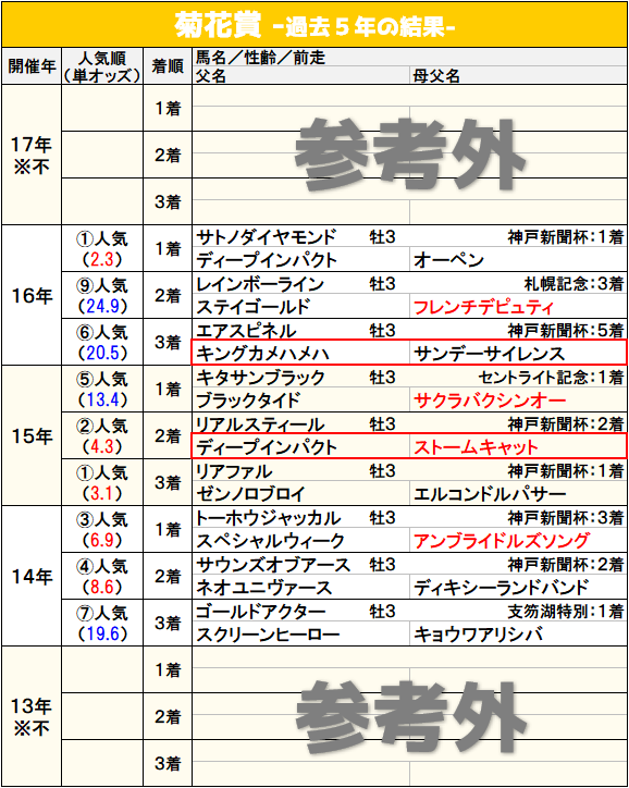 f:id:yu-ichi211:20181016205747p:plain