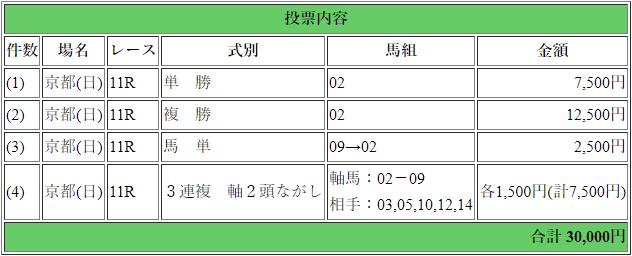 f:id:yu-ichi211:20181021042511p:plain