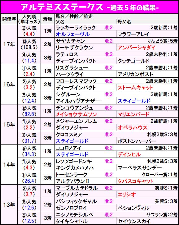 f:id:yu-ichi211:20181024024638p:plain