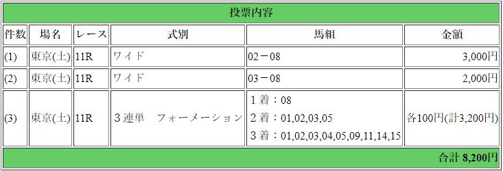 f:id:yu-ichi211:20181027025443p:plain
