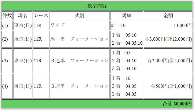 f:id:yu-ichi211:20181027232043p:plain