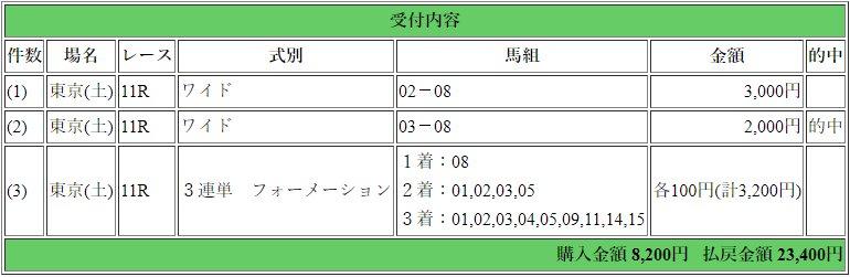 f:id:yu-ichi211:20181101004848j:plain