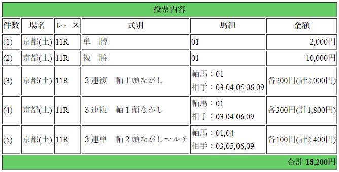 f:id:yu-ichi211:20181103044202p:plain