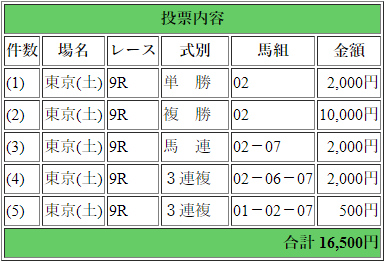 f:id:yu-ichi211:20181103044401p:plain