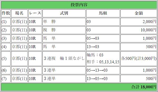 f:id:yu-ichi211:20181104060014p:plain