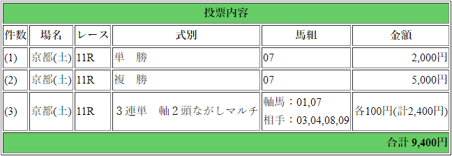 f:id:yu-ichi211:20181110035618p:plain