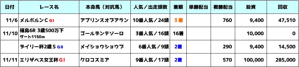 f:id:yu-ichi211:20181117012302p:plain