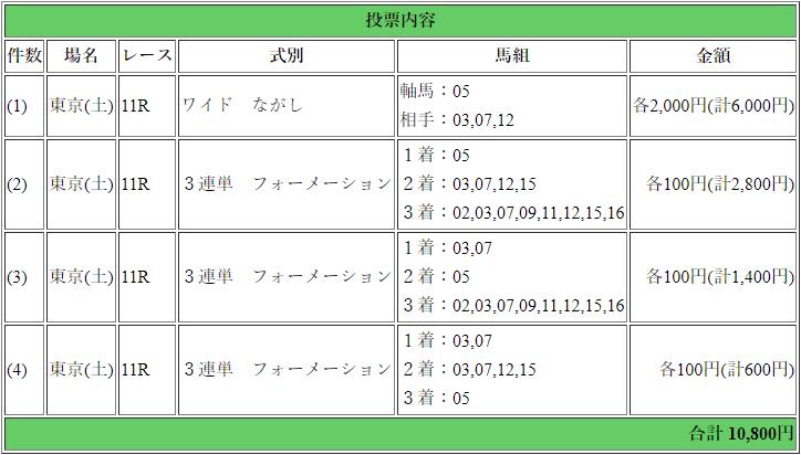 f:id:yu-ichi211:20181117013403p:plain