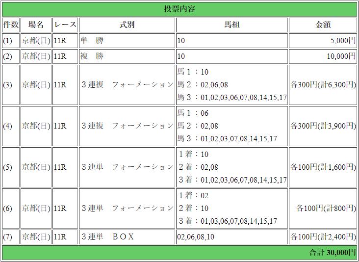 f:id:yu-ichi211:20181118053531p:plain