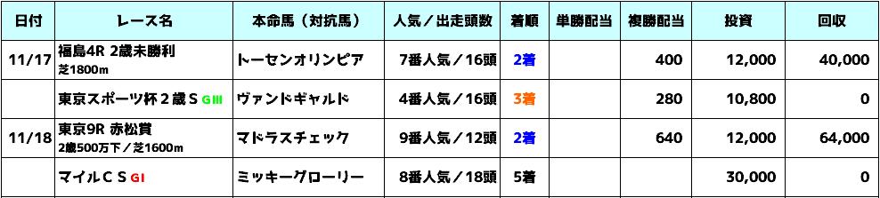 f:id:yu-ichi211:20181120010830p:plain