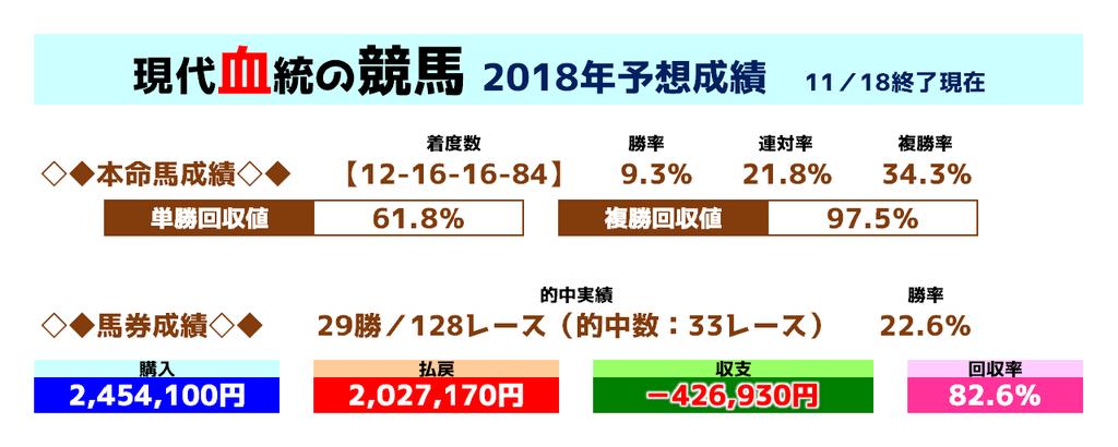 f:id:yu-ichi211:20181120012207p:plain