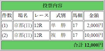 f:id:yu-ichi211:20181125004313p:plain