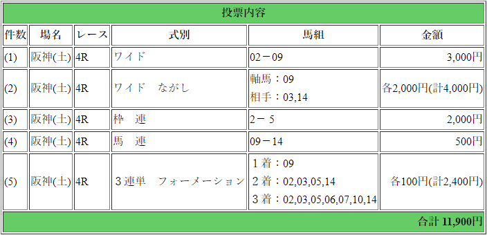 f:id:yu-ichi211:20181201033157p:plain