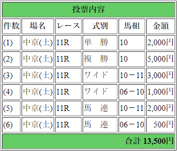 f:id:yu-ichi211:20181208031102p:plain