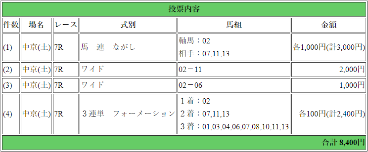 f:id:yu-ichi211:20181208031301p:plain