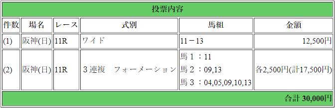 f:id:yu-ichi211:20181209041959p:plain