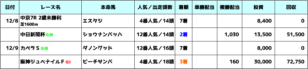 f:id:yu-ichi211:20181212190110p:plain