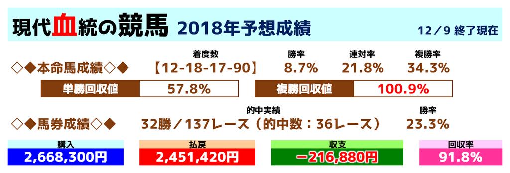 f:id:yu-ichi211:20181212190626p:plain