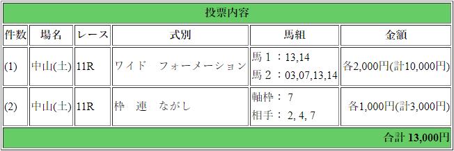 f:id:yu-ichi211:20181215001907p:plain