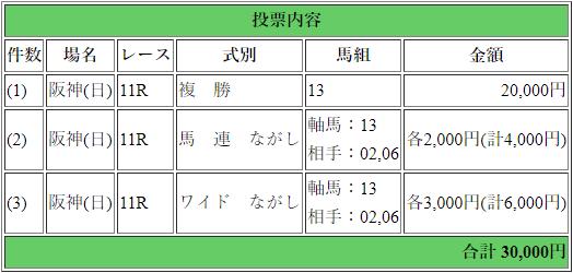 f:id:yu-ichi211:20181216022256p:plain